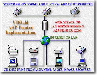 Click to view ASP Printer COM 2.1 screenshot